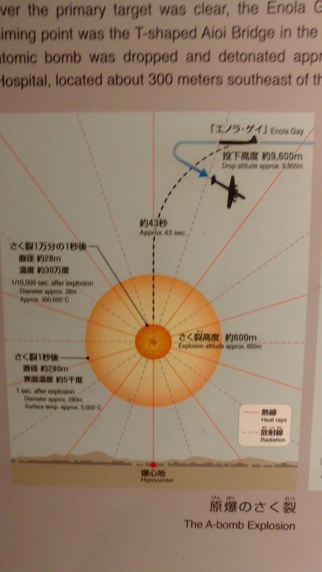 blog Hiroshima (31)